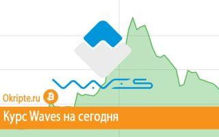 Курс Waves к рублю, доллару, евро и биткоину
