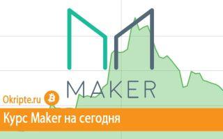 Курс Maker к рублю, доллару, евро и биткоину