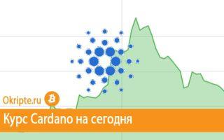 Курс Cardano к рублю, доллару, евро и биткоину