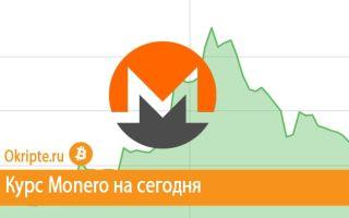 Курс Monero к рублю, доллару, евро и биткоину