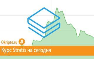 Курс Stratis к рублю, доллару, евро и биткоину