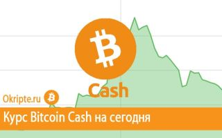 Курс Bitcoin Cash к рублю, доллару, евро и биткоину