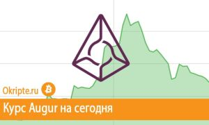 Курс Augur к рублю, доллару, евро и биткоину
