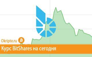 Курс BitShares к рублю, доллару, евро и биткоину