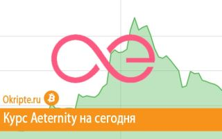 Курс Aeternity к рублю, доллару, евро и биткоину
