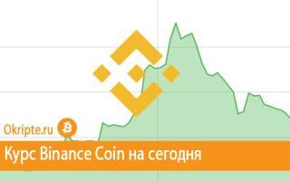 Курс Binance Coin к рублю, доллару, евро и биткоину