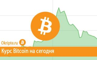 Курс Bitcoin к рублю, доллару, евро и золоту