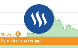Курс Steem к рублю, доллару, евро и биткоину