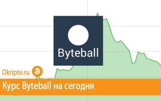 Курс Byteball к рублю, доллару, евро и биткоину
