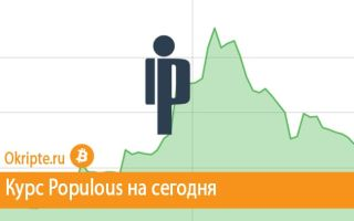 Курс Populous к рублю, доллару, евро и биткоину