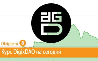 Курс Digix DAO к рублю, доллару, евро и биткоину