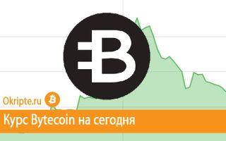 Курс Bytecoin к рублю, доллару, евро и биткоину