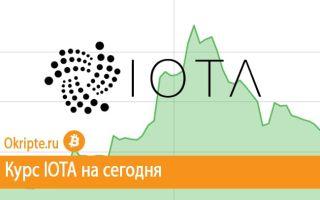Курс IOTA к рублю, доллару, евро и биткоину
