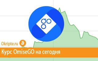 Курс OmiseGO к рублю, доллару, евро и биткоину