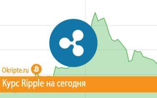 Курс Ripple к рублю, доллару, евро и биткоину