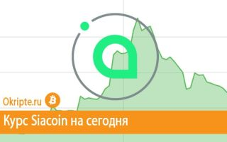 Курс Siacoin к рублю, доллару, евро и биткоину