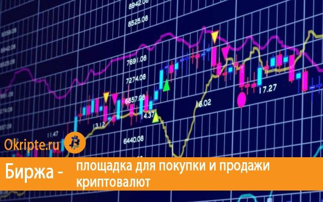 Что такое биржа